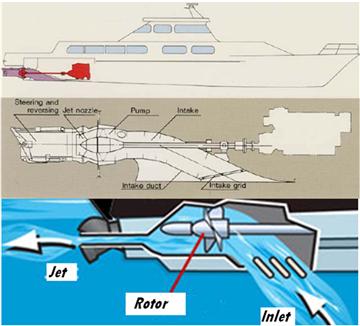 Scale Jet BoatLew's Model Boats